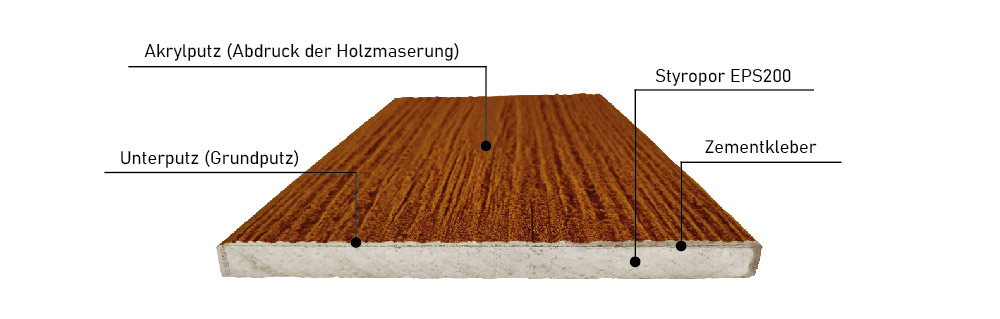 Wandverkleidung Nuss Profilholzbrett Aus Styropor
